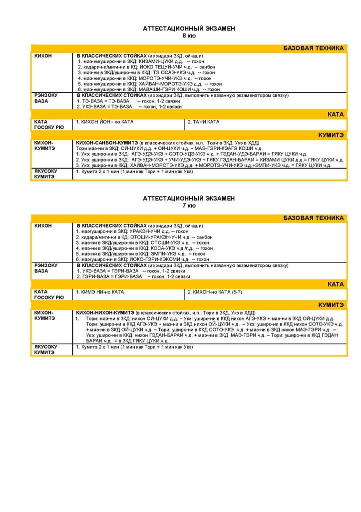 GRBU атт-2013 (8-7 кю)-page-002