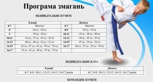 К вниманию родителей, которые планируют ехать на «Lviv Open 2015» отдельно от команды.